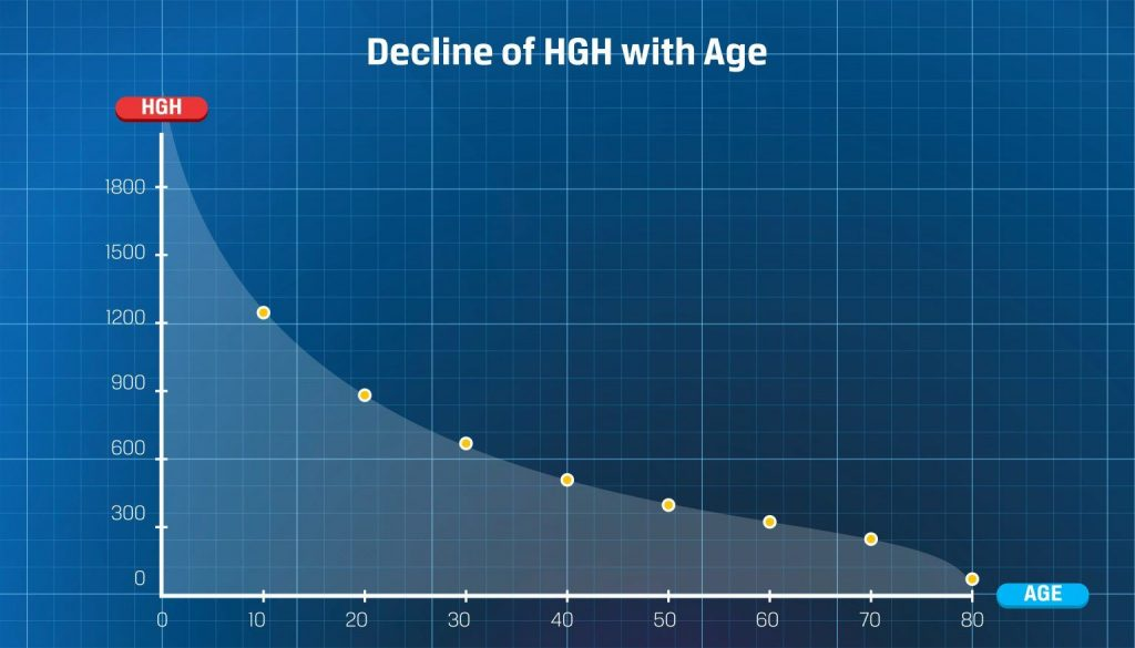 what is hgh